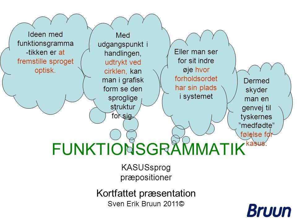 FUNKTIONSGRAMMATIK Kortfattet præsentation KASUSsprog præpositioner