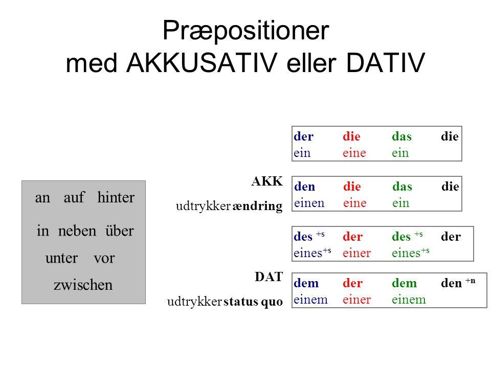 Præpositioner med AKKUSATIV eller DATIV