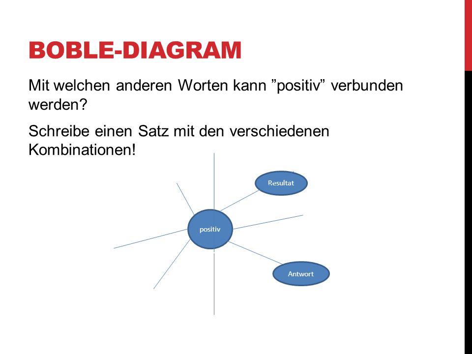 Boble-diagram Mit welchen anderen Worten kann positiv verbunden werden Schreibe einen Satz mit den verschiedenen Kombinationen!