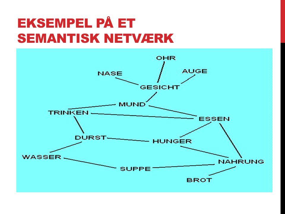 Eksempel på et semantisk netværk