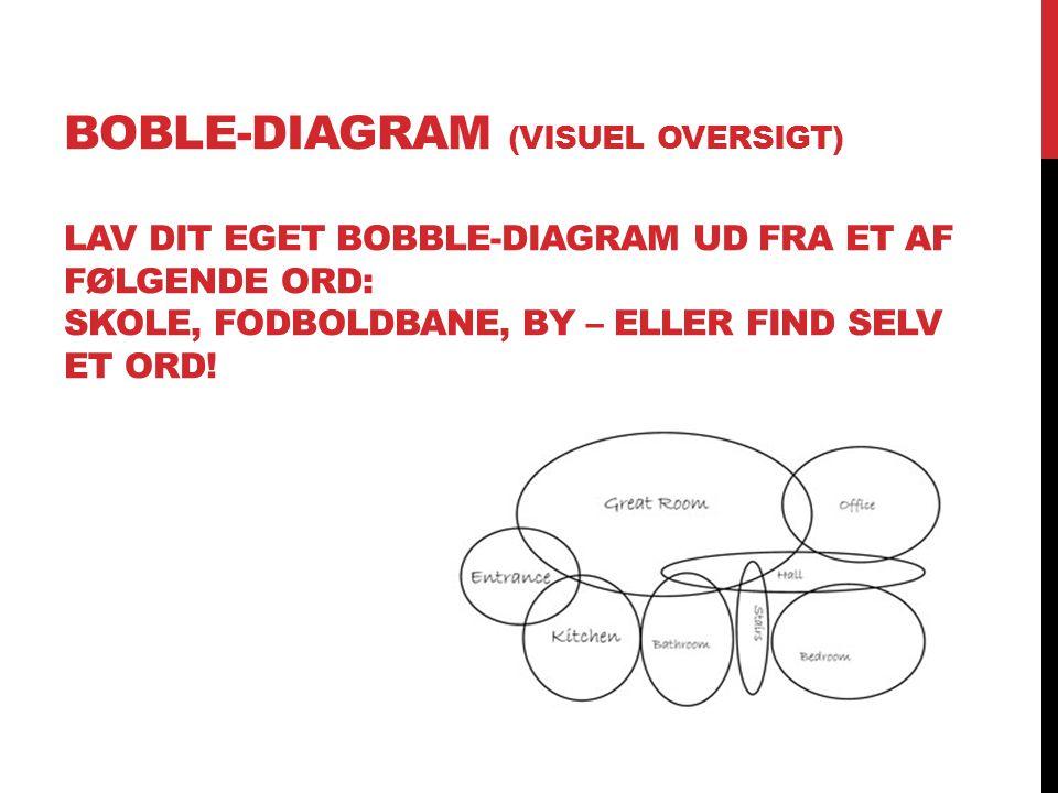 Boble-diagram (visuel oversigt) Lav dit eget bobble-diagram ud fra et af følgende ord: Skole, fodboldbane, by – eller find selv et ord.