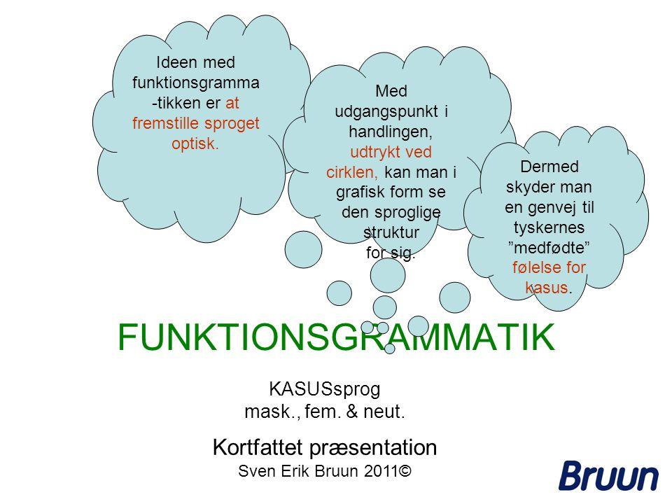 FUNKTIONSGRAMMATIK Kortfattet præsentation KASUSsprog