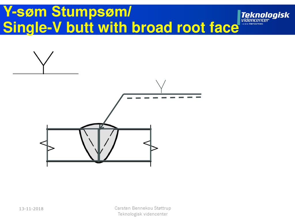 Y-søm Stumpsøm/ Single-V butt with broad root face