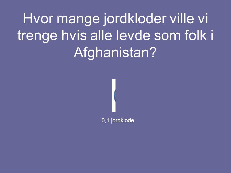 Hvor mange jordkloder ville vi trenge hvis alle levde som folk i Afghanistan