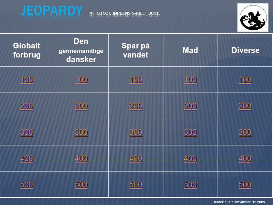 Jeopardy af 7.b Sct. Jørgens Skole - 2011.