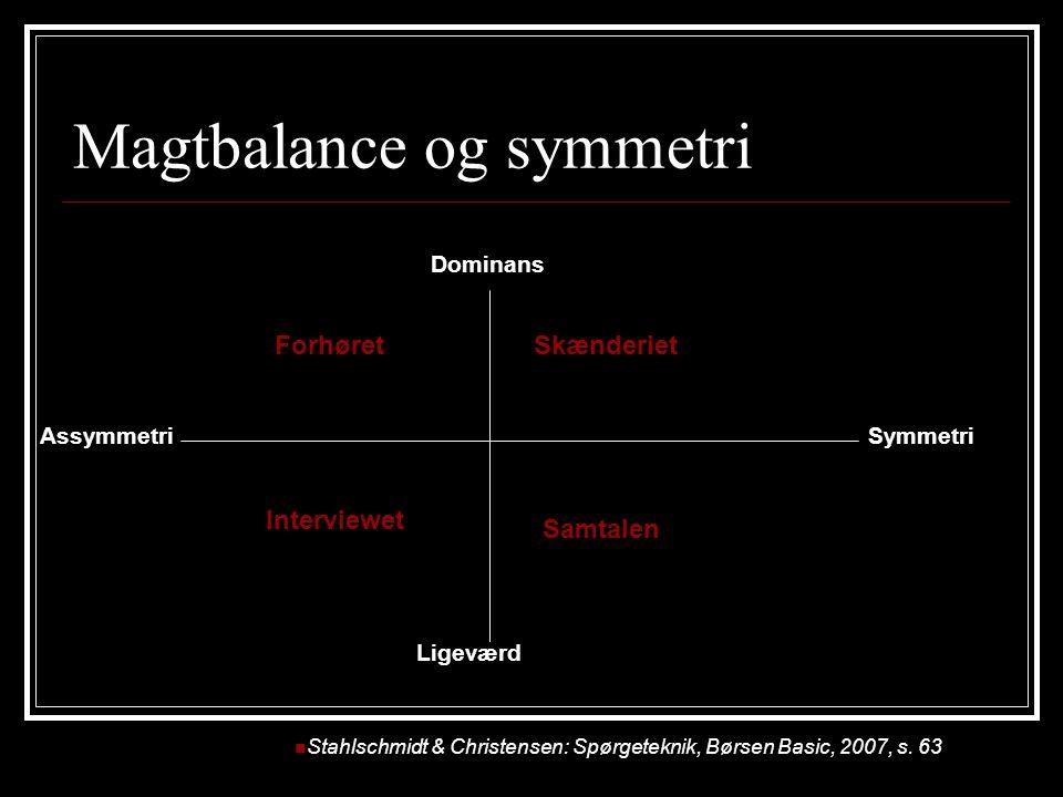 Magtbalance og symmetri