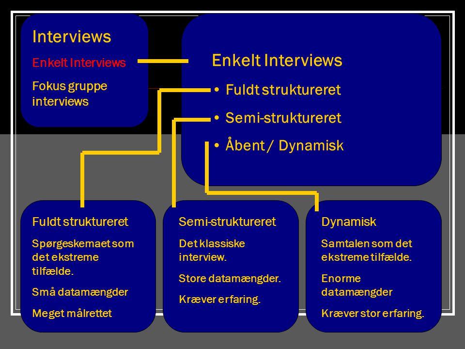 Interviews Enkelt Interviews Fuldt struktureret Semi-struktureret