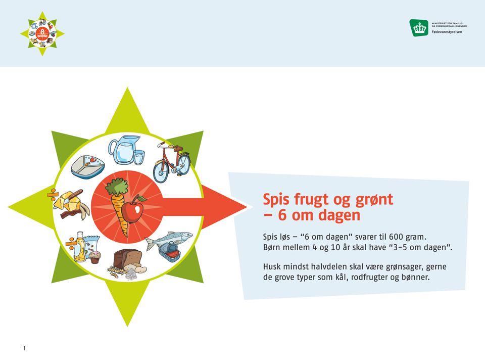 Dias 1 – kompasset udfoldet for frugt og grønt