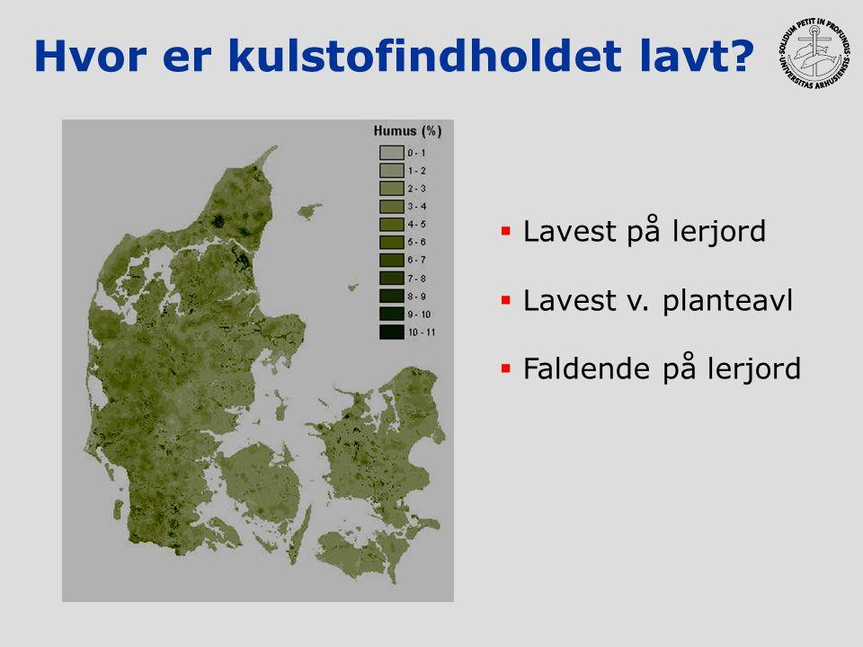 Hvor er kulstofindholdet lavt