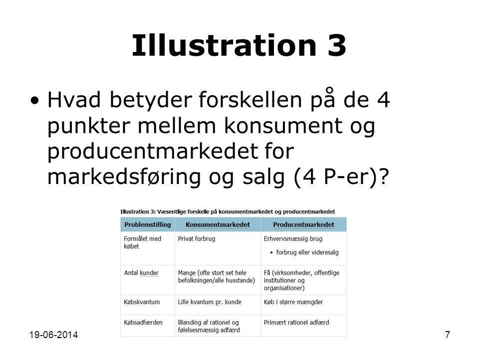 Illustration 3 Hvad betyder forskellen på de 4 punkter mellem konsument og producentmarkedet for markedsføring og salg (4 P-er)