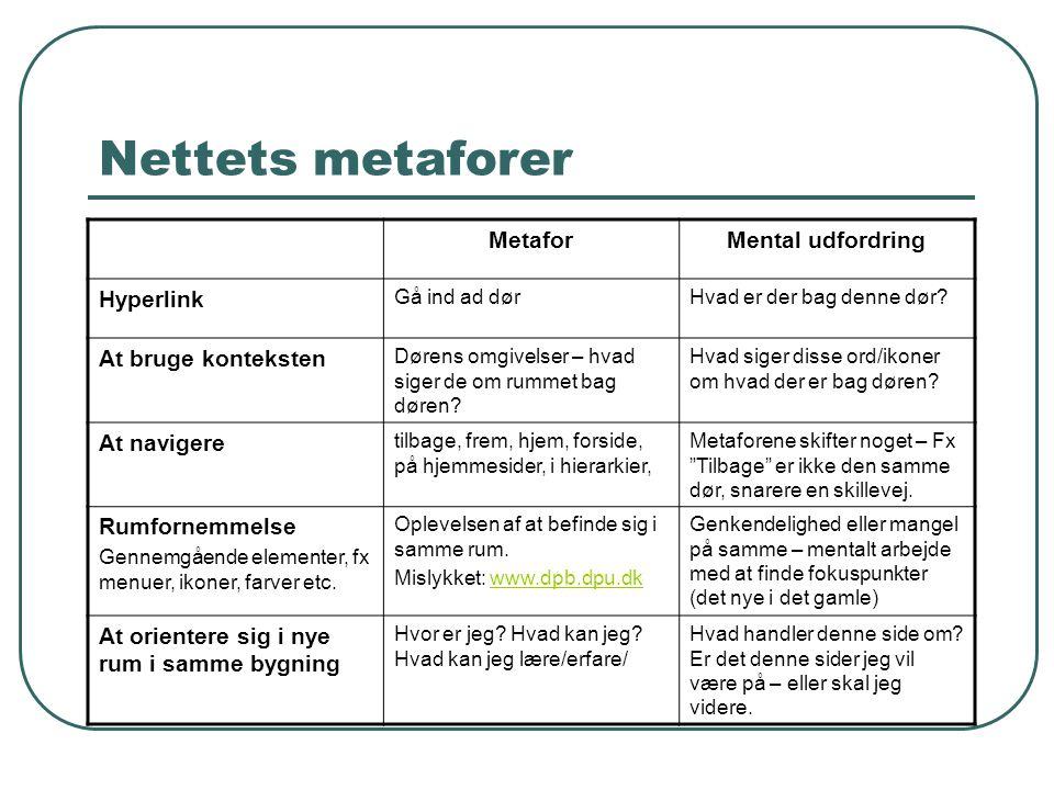 Nettets metaforer Metafor Mental udfordring Hyperlink