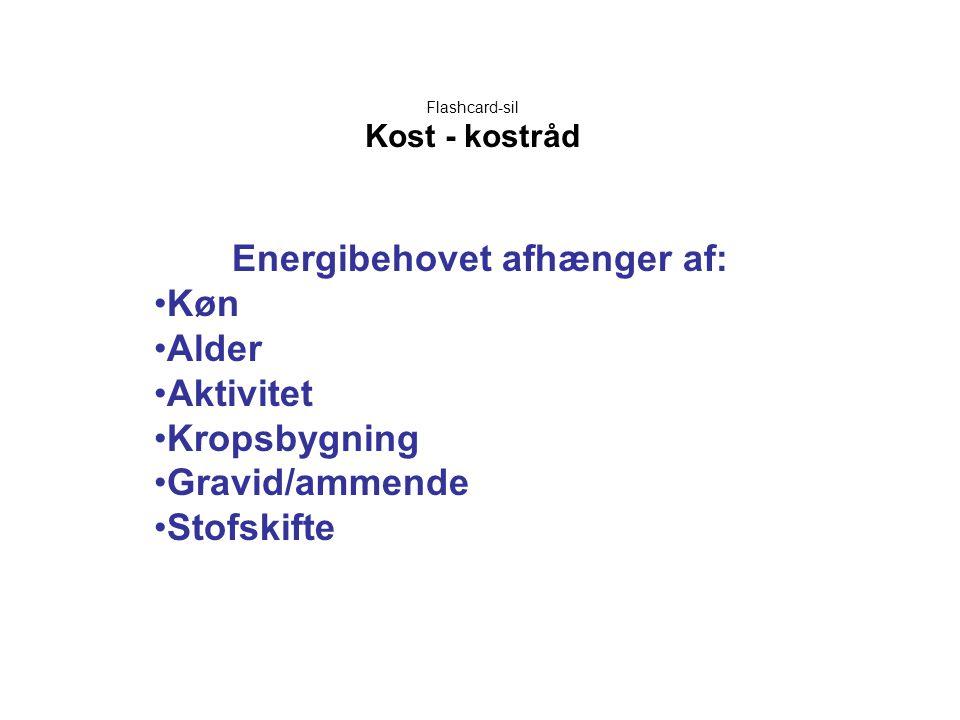 Flashcard-sil Kost - kostråd
