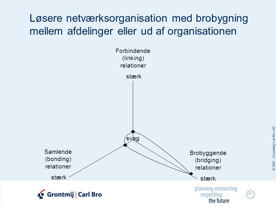 Løsere netværksorganisation med brobygning mellem afdelinger eller ud af organisationen