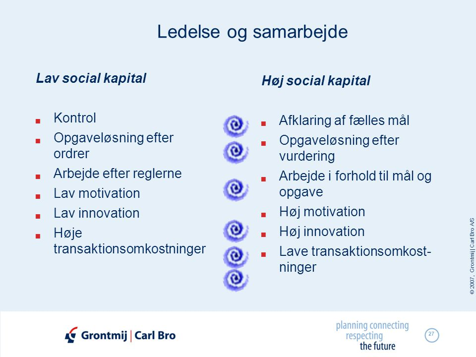 Ledelse og samarbejde Lav social kapital Høj social kapital Kontrol