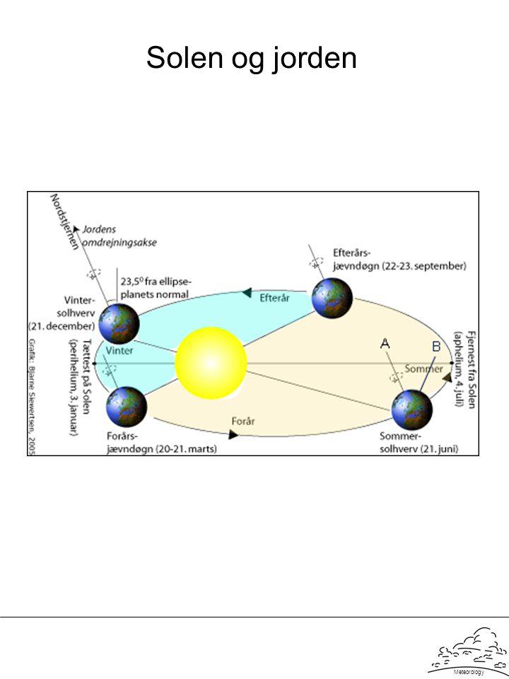 Solen og jorden Meteorology