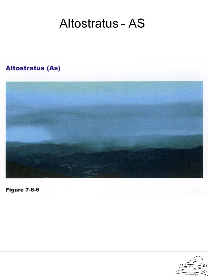 Altostratus - AS Meteorology