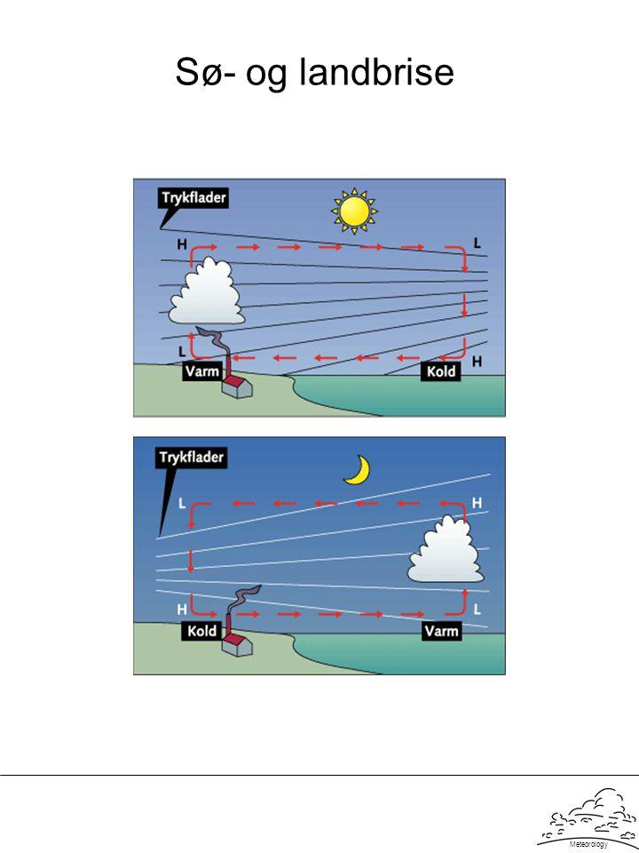 Sø- og landbrise Meteorology