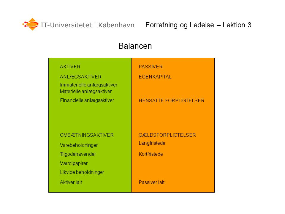 Balancen Forretning og Ledelse – Lektion 3 AKTIVER PASSIVER