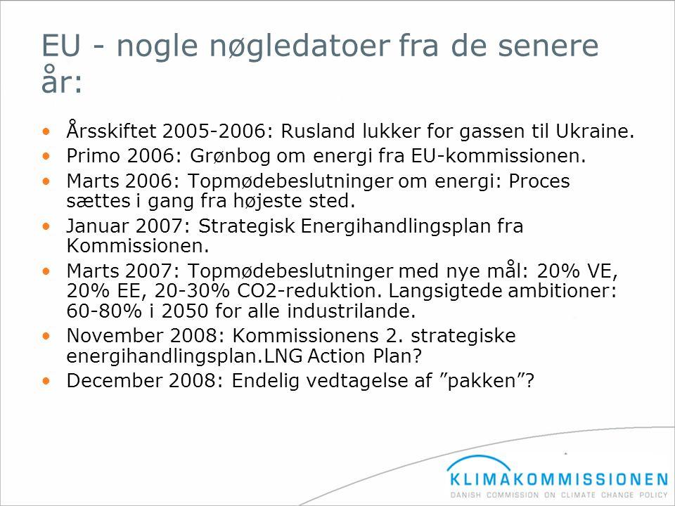 EU - nogle nøgledatoer fra de senere år: