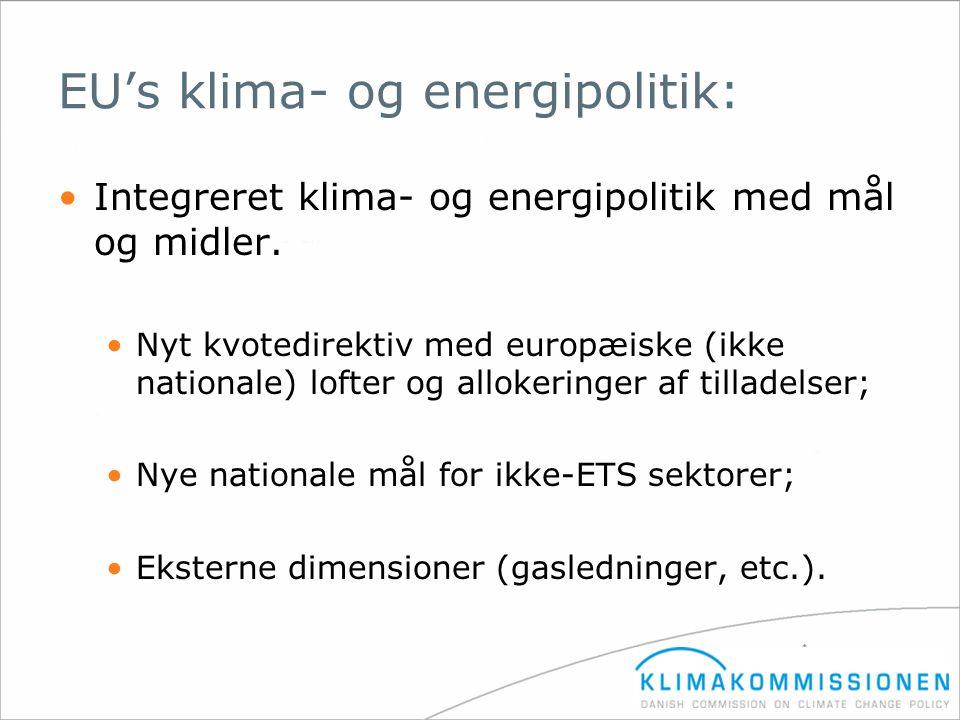 EU's klima- og energipolitik: