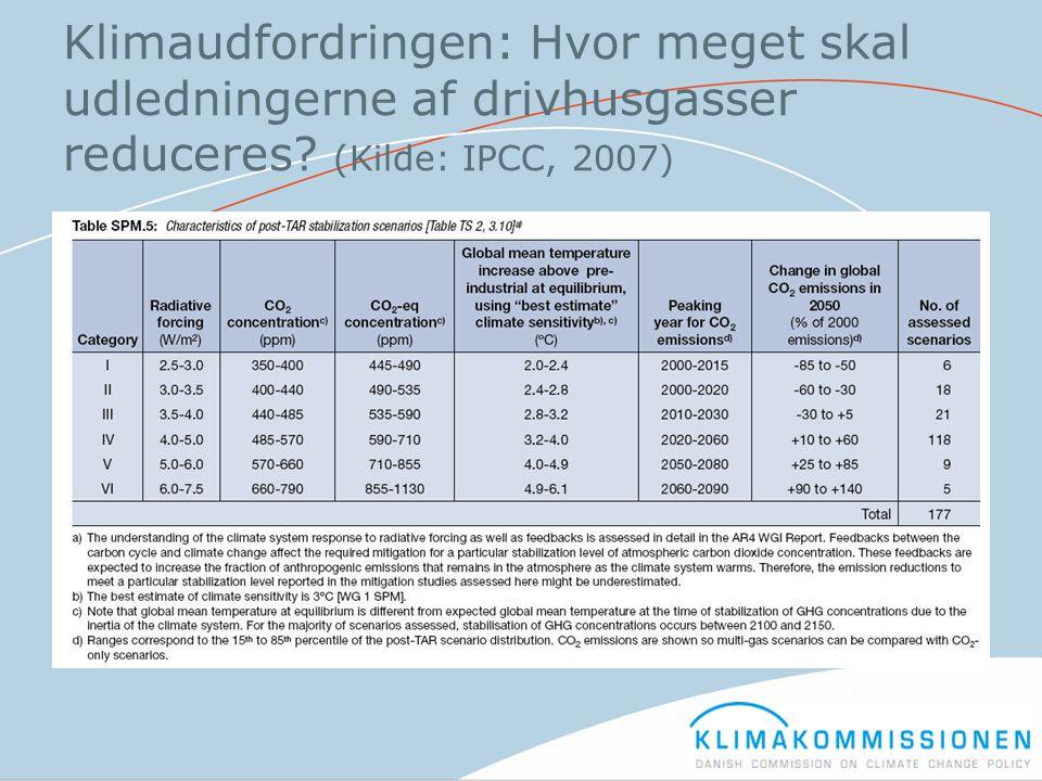 Klimaudfordringen: Hvor meget skal udledningerne af drivhusgasser reduceres (Kilde: IPCC, 2007)