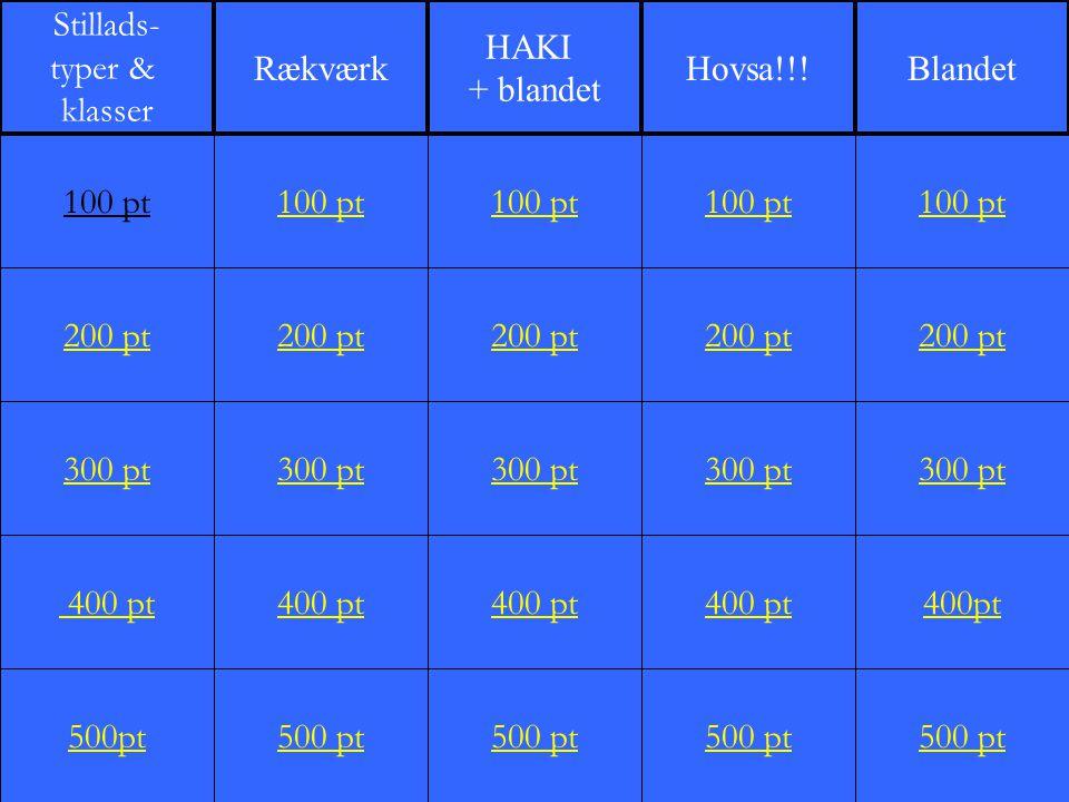 Stillads- typer & klasser. Rækværk. HAKI. + blandet. Hovsa!!! Blandet. 100 pt. 100 pt. 100 pt.