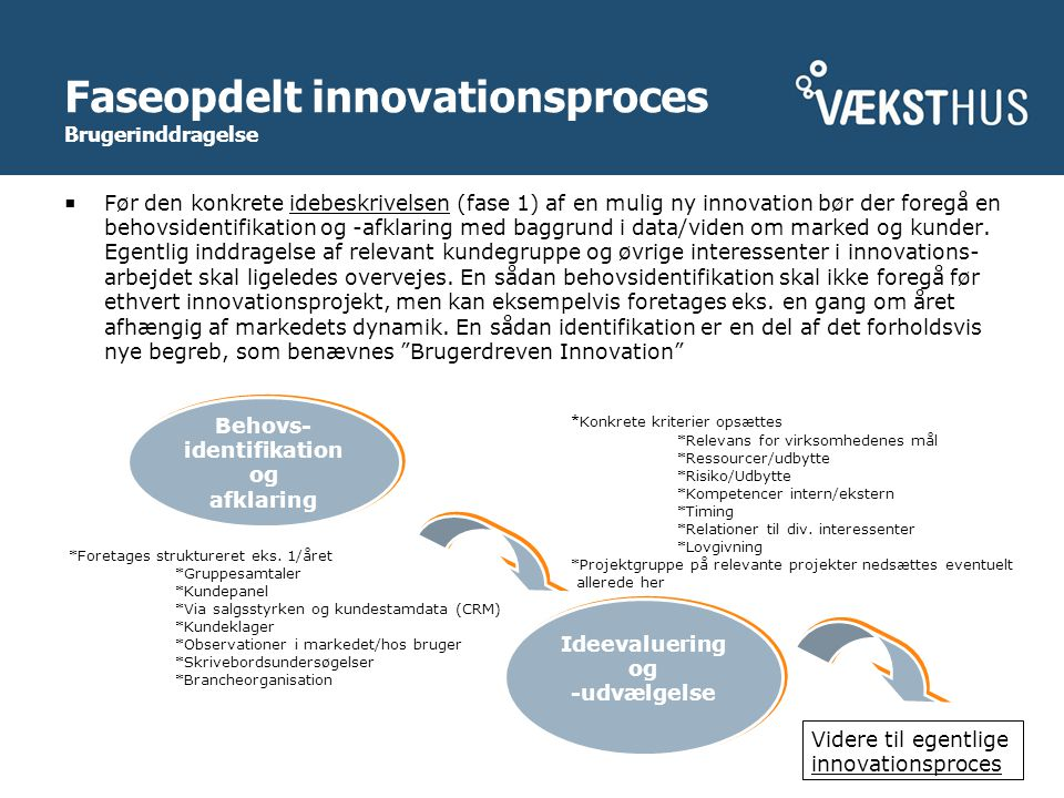 Faseopdelt innovationsproces Brugerinddragelse