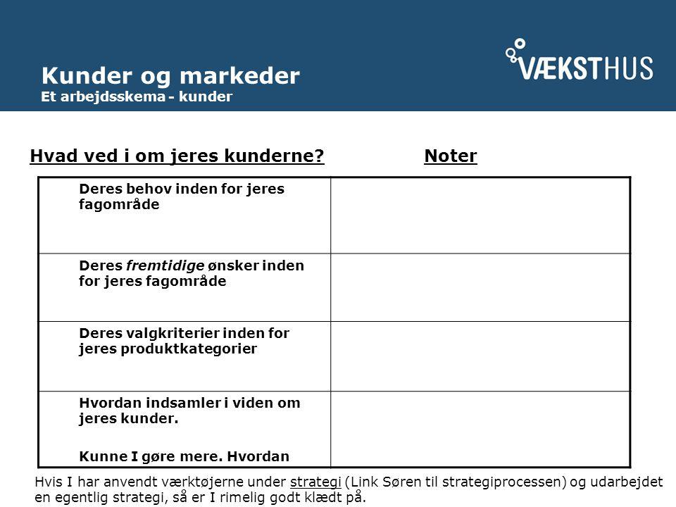 Kunder og markeder Et arbejdsskema - kunder