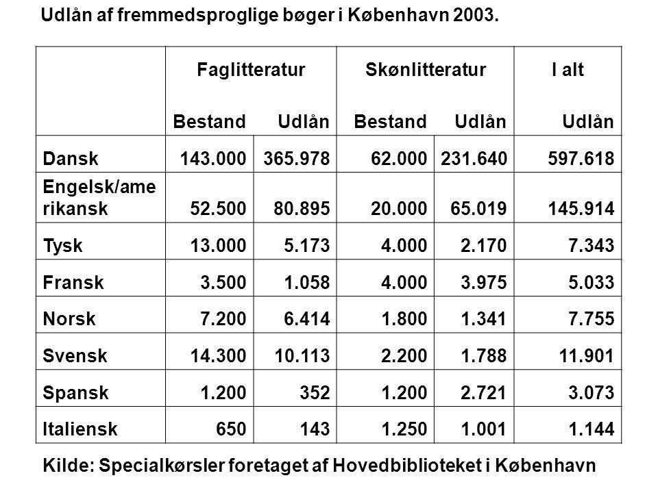Udlån af fremmedsproglige bøger i København 2003.