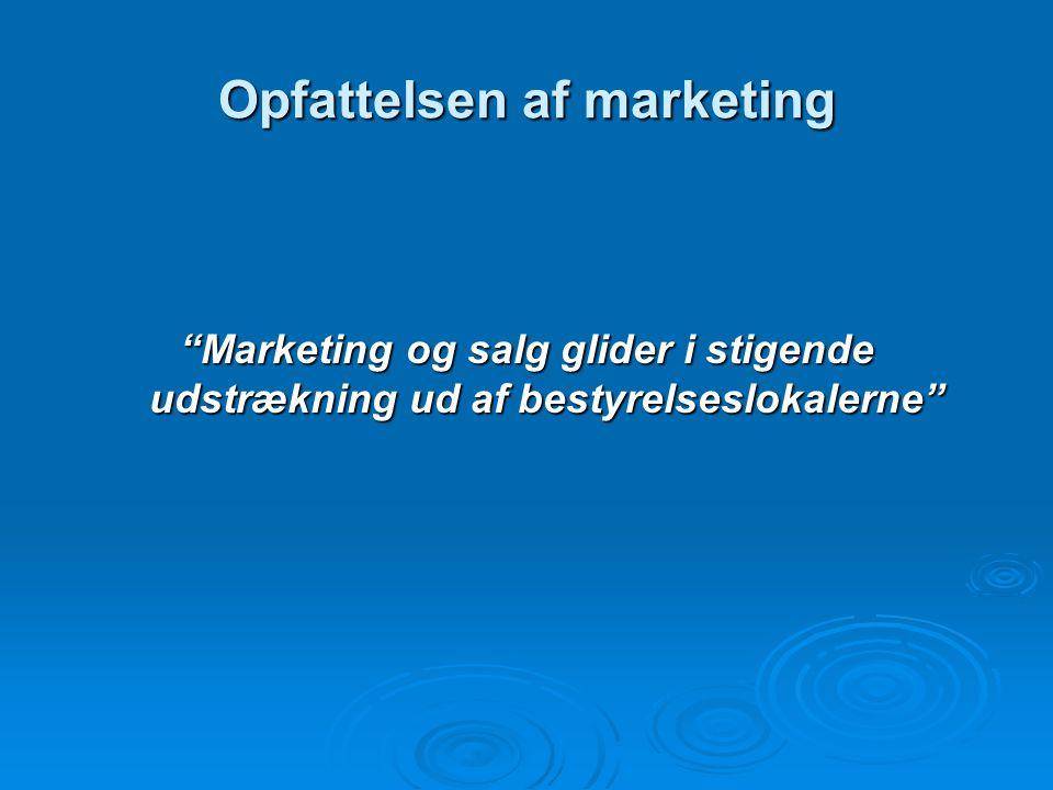 Opfattelsen af marketing