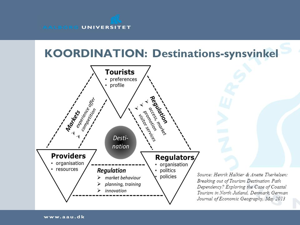 KOORDINATION: Destinations-synsvinkel