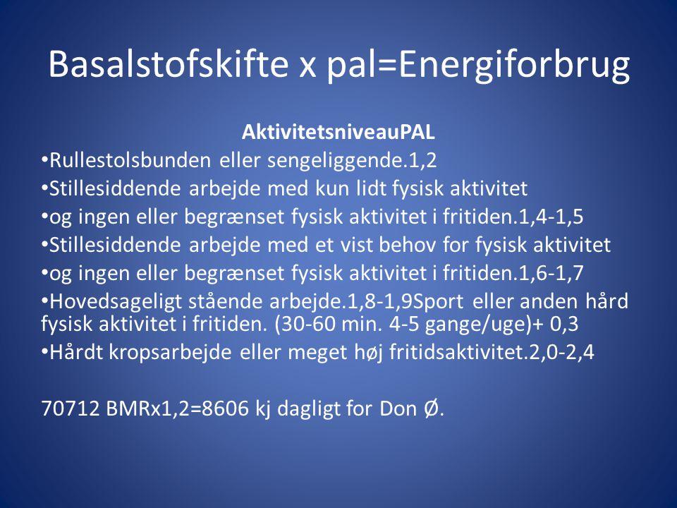 Basalstofskifte x pal=Energiforbrug