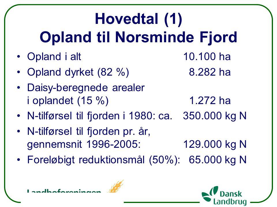 Hovedtal (1) Opland til Norsminde Fjord