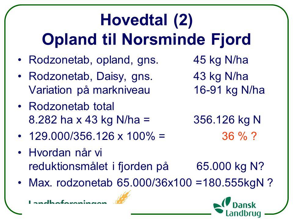 Hovedtal (2) Opland til Norsminde Fjord