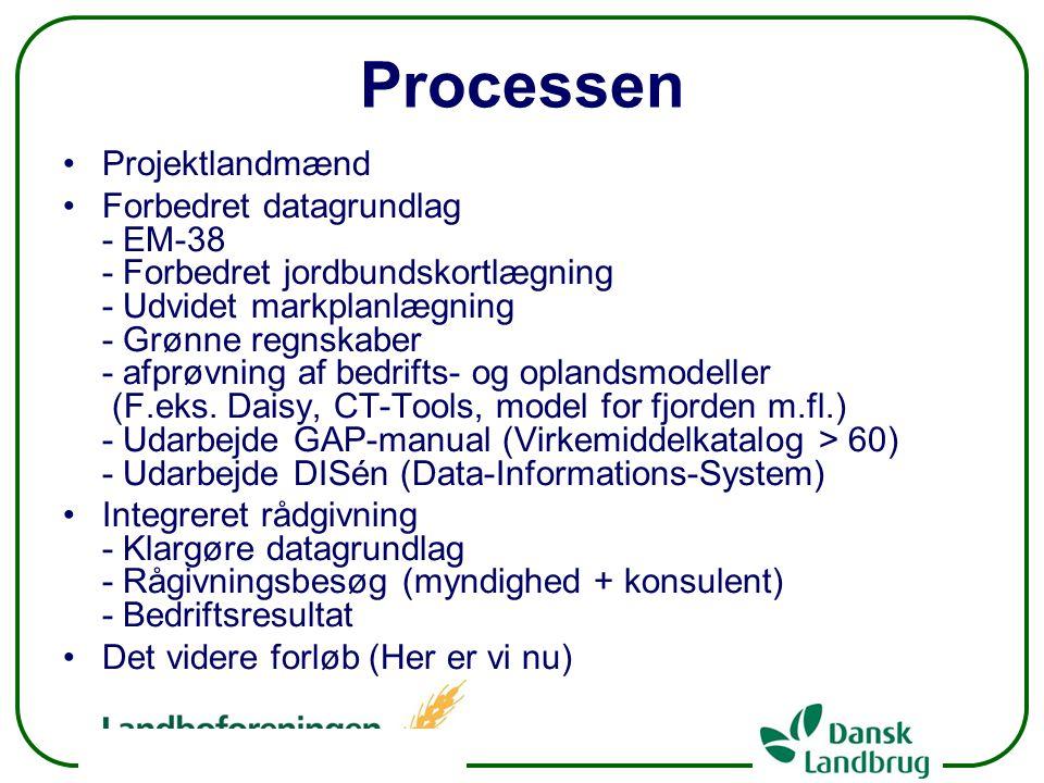 Processen Projektlandmænd
