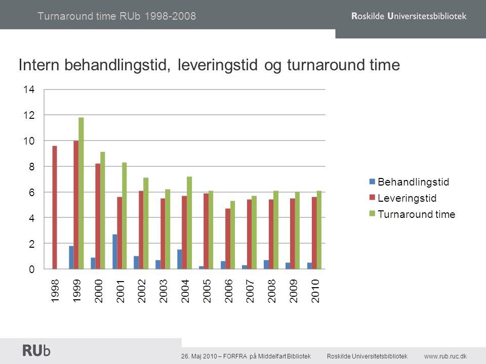Leveringstid for danske og udenlandske indlån 2009-2010