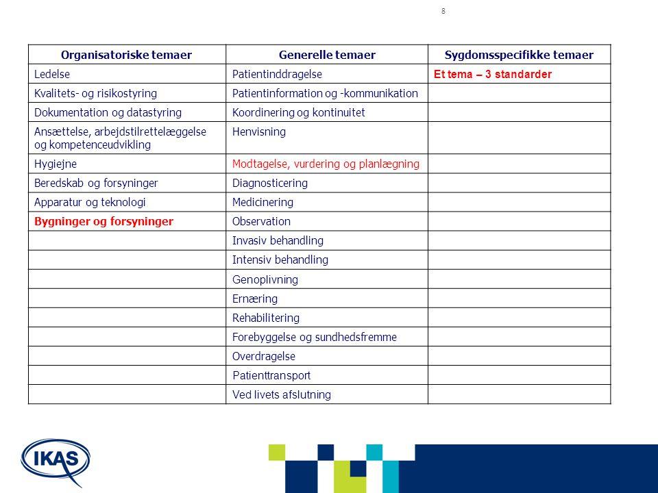 Organisatoriske temaer Sygdomsspecifikke temaer