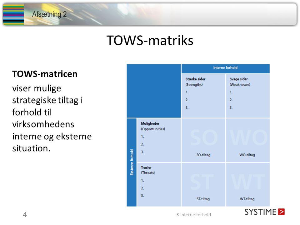 TOWS-matriks TOWS-matricen viser mulige strategiske tiltag i forhold til virksomhedens interne og eksterne situation.