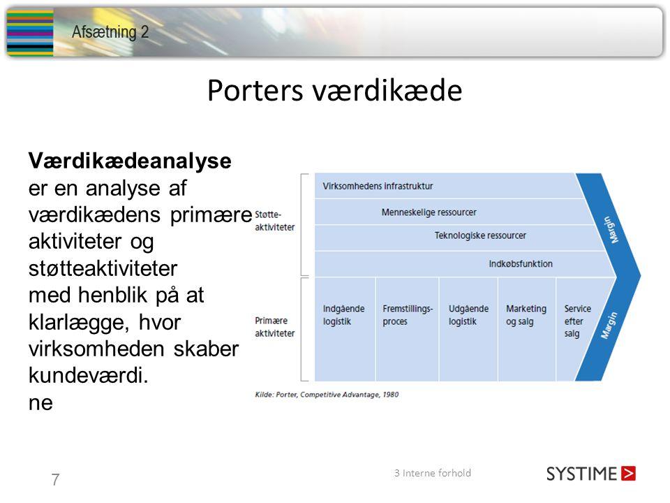 Porters værdikæde Værdikædeanalyse