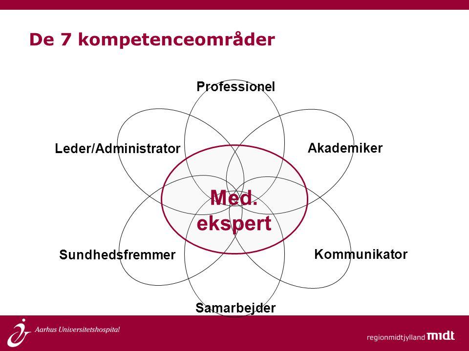 Med. ekspert De 7 kompetenceområder Professionel Leder/Administrator
