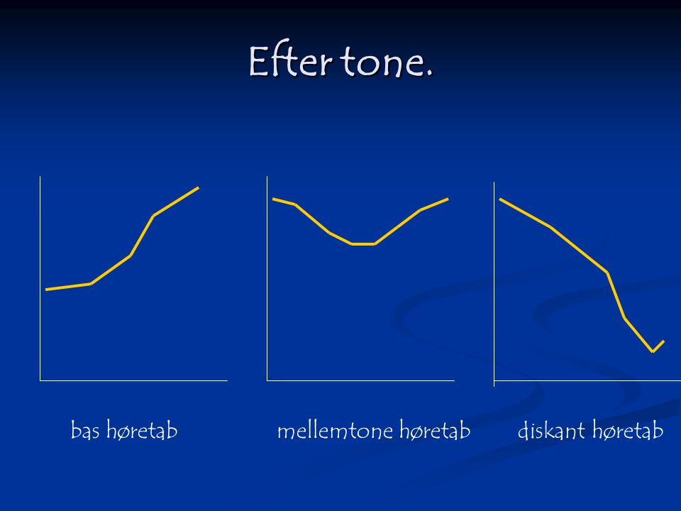 Efter tone. bas høretab mellemtone høretab diskant høretab