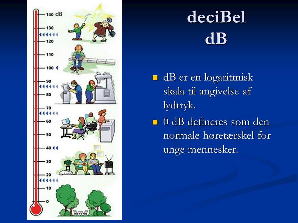 deciBel dB dB er en logaritmisk skala til angivelse af lydtryk.