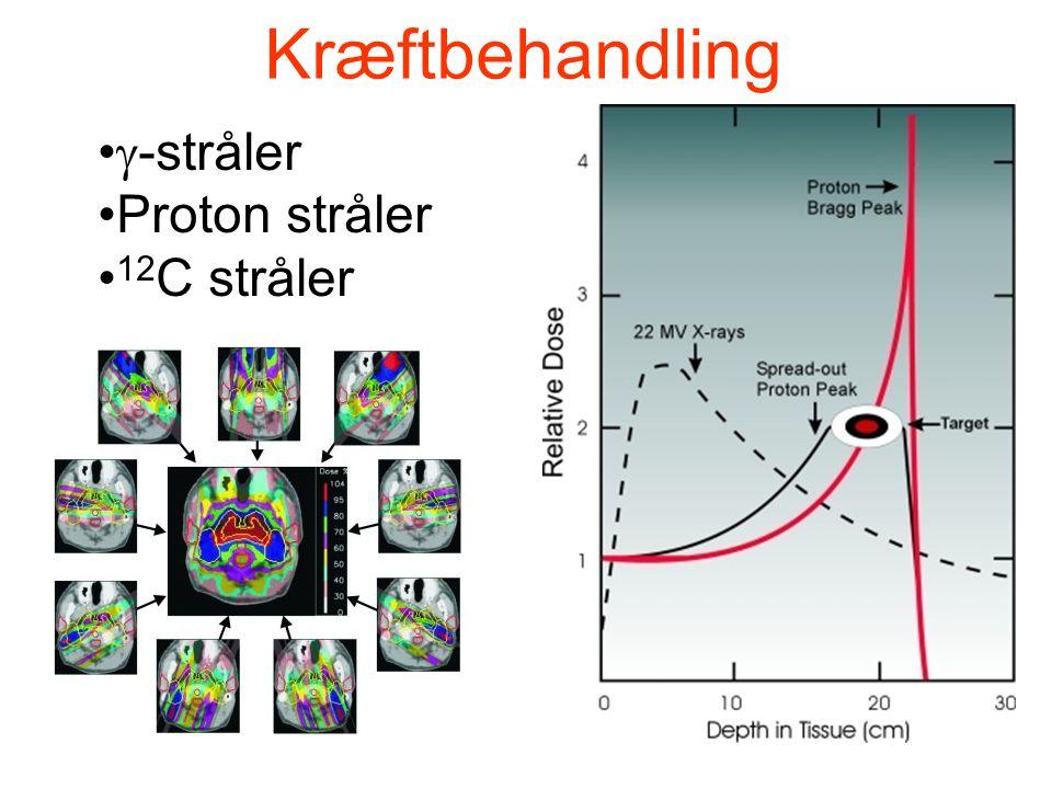 Kræftbehandling -stråler Proton stråler 12C stråler