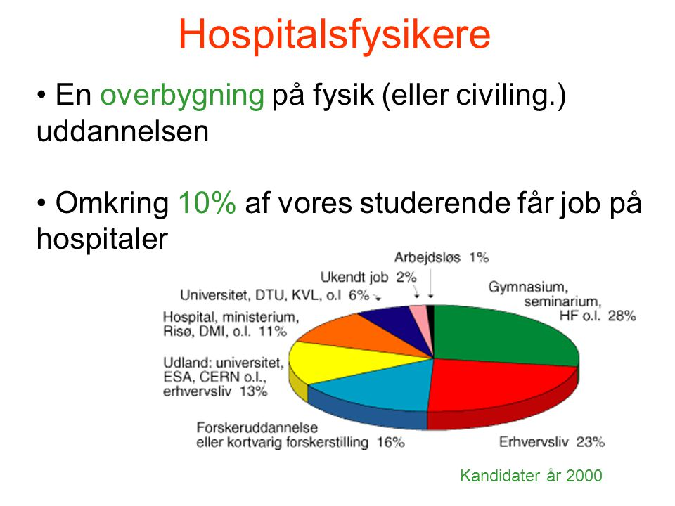 Hospitalsfysikere En overbygning på fysik (eller civiling.) uddannelsen. Omkring 10% af vores studerende får job på hospitaler.