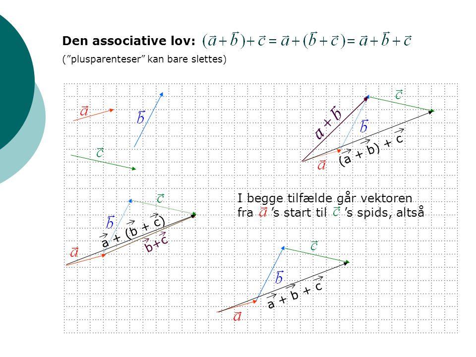 b + r a Den associative lov: (a + b) + c