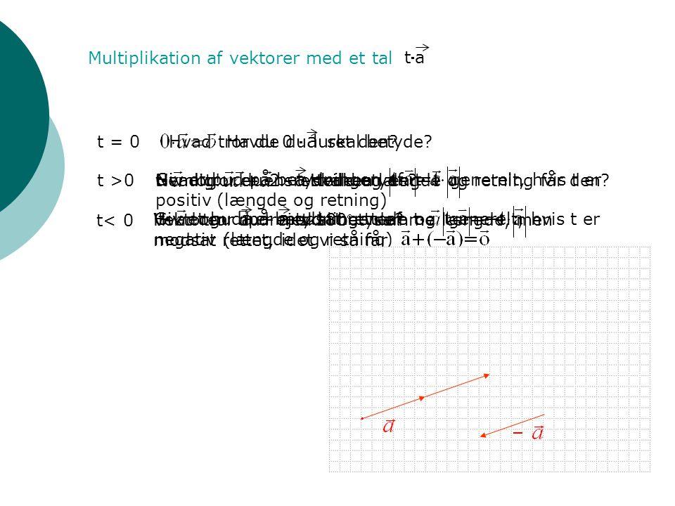 a a a a Multiplikation af vektorer med et tal ta t = 0