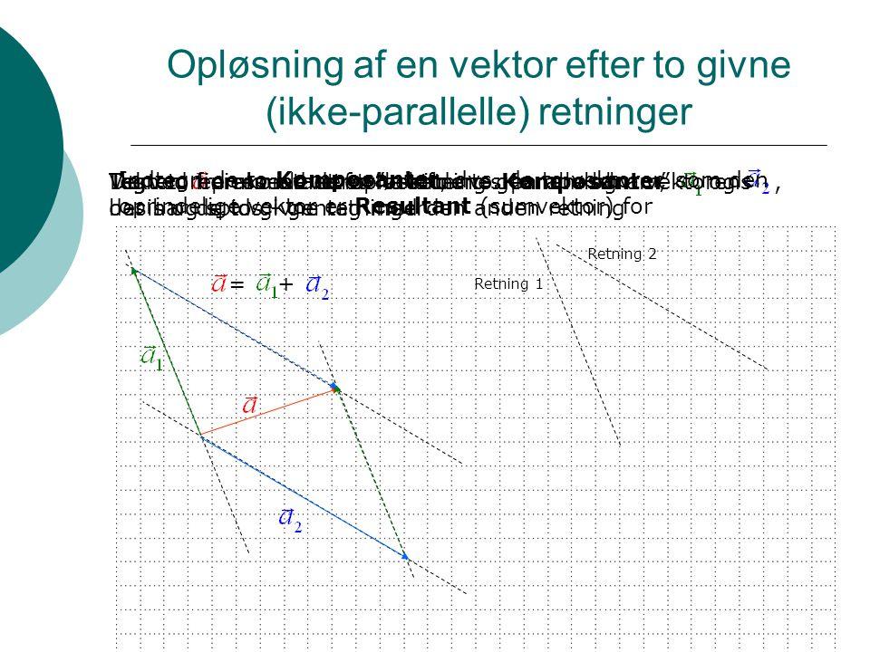 Opløsning af en vektor efter to givne (ikke-parallelle) retninger