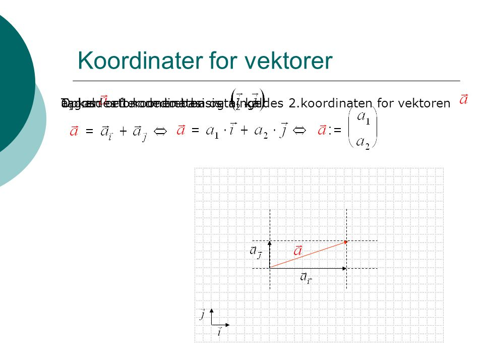 Koordinater for vektorer