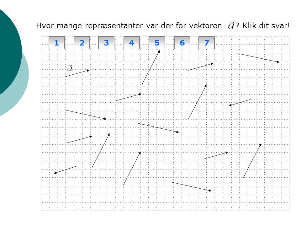 Hvor mange repræsentanter var der for vektoren Klik dit svar!