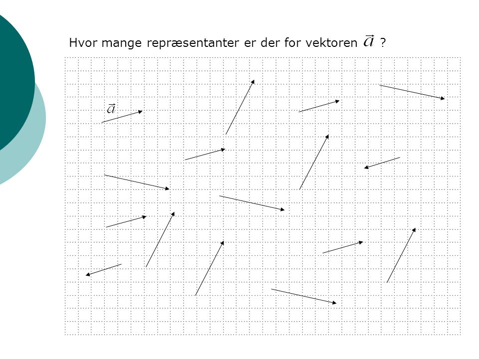 Hvor mange repræsentanter er der for vektoren